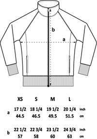 Project Pitchfork Shop - Zipper Jacke Frauen Heptagramm e10b22823e